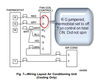 AC Disconnect Wiring Diagram http://www.doityourself.com/forum/air-conditioning-cooling-systems/473548-bryant-central-ac-indoor-blower-wont-start-outdoor-unit-comes-fine.html