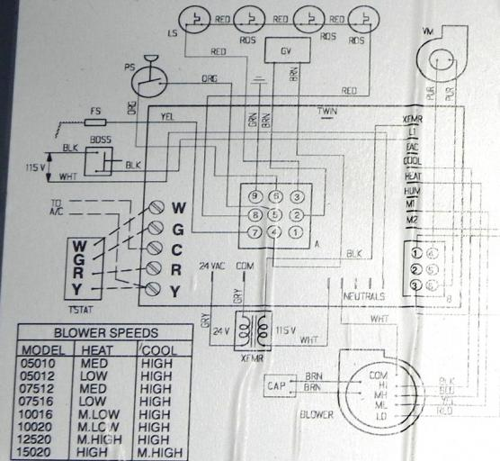 Wiring Diagram For Coleman Gas Furnace The Wiring Diagram - Lennox boiler wiring diagram
