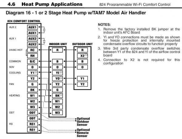 49894d1430192553 wiring between trane xl824 tem6 xr17 trane 824 tam7 heat pump wiring between trane xl824, tem6, and xr17 doityourself com trane heat pump wiring diagram at reclaimingppi.co