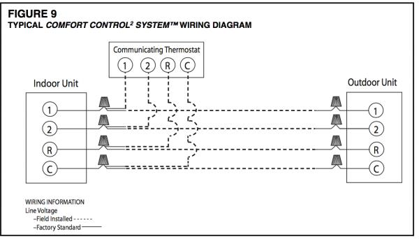rheem condenser wiring diagram wiring diagrams and schematics lennox condenser fan wiring diagram diagrams and schematics