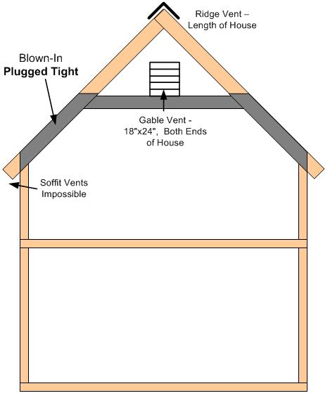 Ridge Vent And Powered Gable Vent Picture Inside