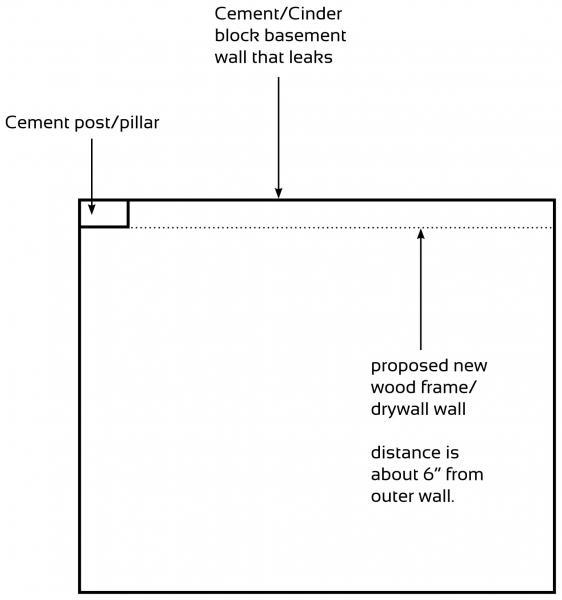 Name:  basement.jpg Views: 498 Size:  24.1 KB
