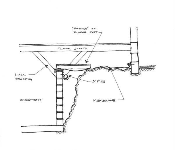 Radon Mitigation In A Combination Basement/crawlspace