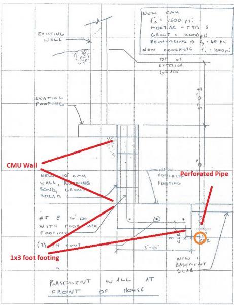 Name:  drain tile illustration.jpg Views: 250 Size:  40.5 KB