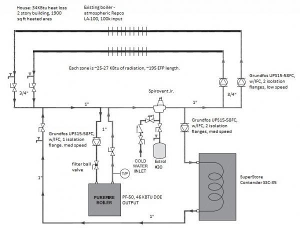 Name:  boiler.jpg Views: 5886 Size:  30.4 KB