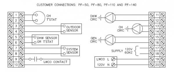 proposed system design