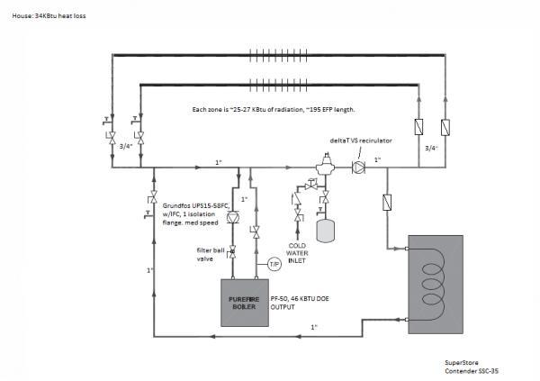 Name:  boiler-valves.jpg Views: 1831 Size:  19.2 KB
