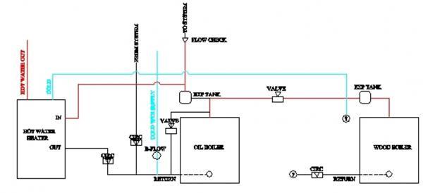 The New Yorker Boiler Diagram - House Wiring Diagram Symbols •