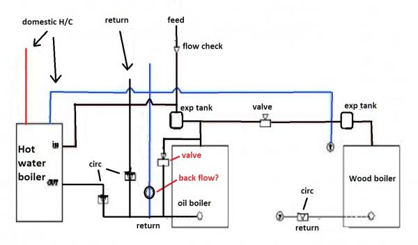 Oil Fired Boiler Diagram Plumbing Parts - Schematics Wiring Diagrams •