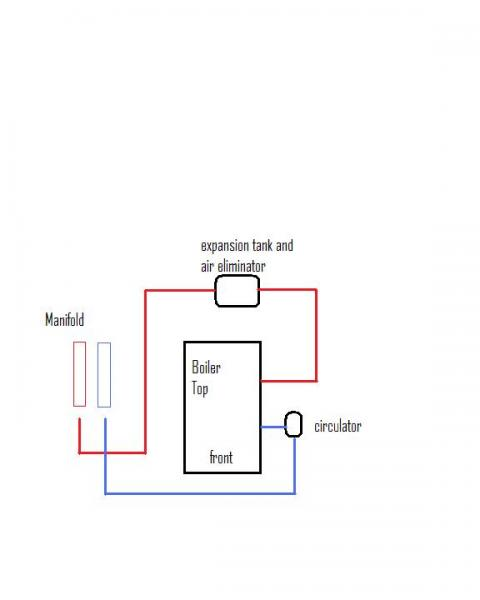 20111d1383010771 new radiant floor line purges but wont flow total loss boilerschematic taco 007 wiring diagram schematic wiring diagram and schematics taco 007 f5 wiring diagram at webbmarketing.co