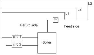 Name:  heating diagram.jpg Views: 708 Size:  25.0 KB