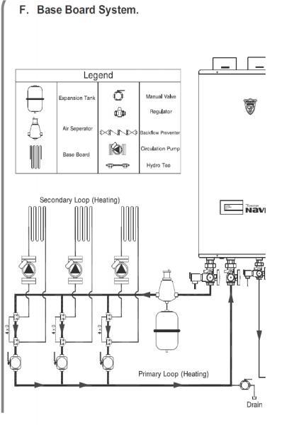 consumerunitwiringdiagramconsumerunitwiringdiagramwylexsplit navien wiring diagrams new model wiring diagramnavien piping diagram wiring diagram datanavien ncb piping diagrams wiring