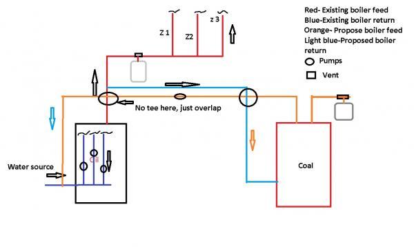 Oil Boiler: Oil Boiler Wiring Diagram