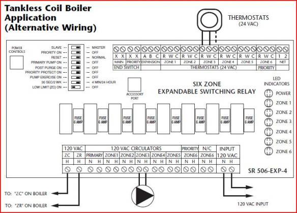 Expandable Taco Relay Wiring Diagram Diagram Base Website Wiring Diagram -  UMLDIAGRAM.ITASEINAUDI.ITDiagram Base Website Full Edition
