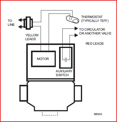 Honeywell Zone Valve Wiring Diagram on boiler installation diagram