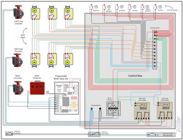 6 zone 2 loop oil boiler wiring  buderus g115  honeywell Oil Water Boiler Hot Water Heat Exchanger