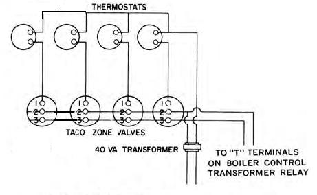 taco zone valves wiring diagram wiring diagram and schematic design adding zone valves to boiler system w honeywell ra832a switches