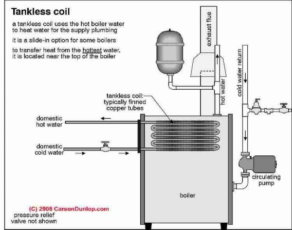 kohler magnum 18 coil diagram heater coil diagram