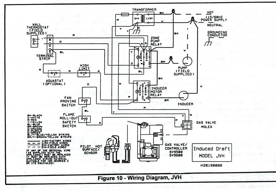 gas valve short cycling