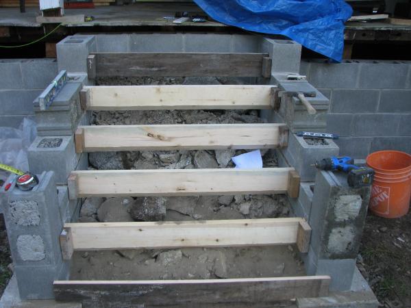 Concrete Steps Questions Community Forums