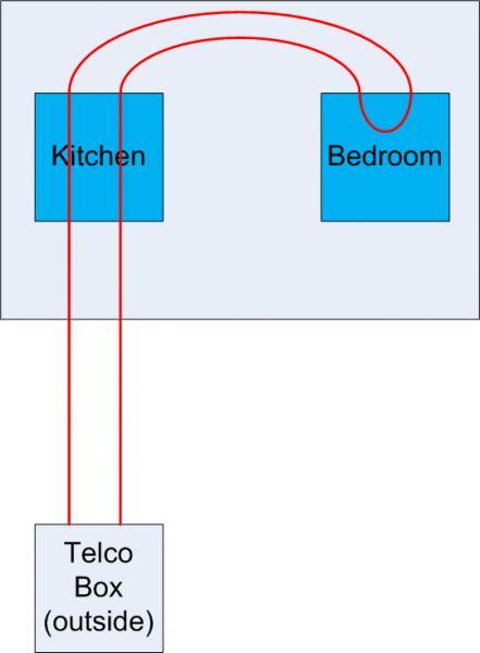Name:  telco continuous loop.jpg Views: 1082 Size:  20.7 KB