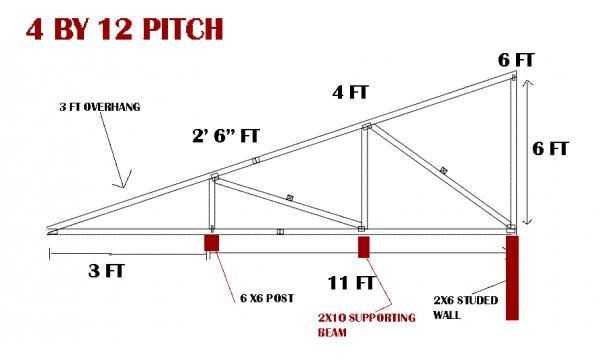 Name Mono Truss Jpg Views 27145 Size 21 2 Kb. Mono Pitch Roof ...