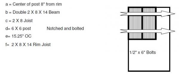Freestanding Deck Steps