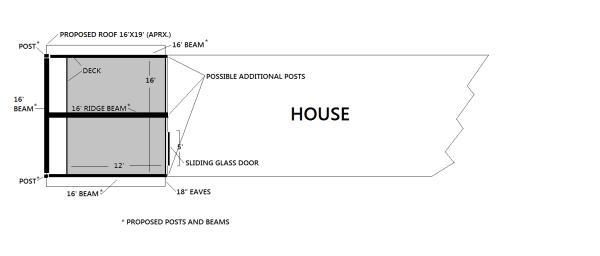 Name:  Deck roof diagram.jpg Views: 328 Size:  11.9 KB