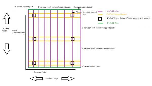 Name:  Deck_Proposal_Free_Standing.jpg Views: 2314 Size:  22.6 KB