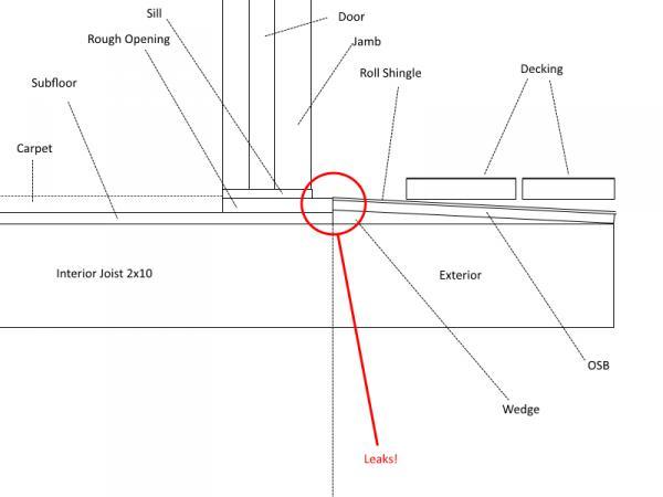 Name:  deck-side.jpg Views: 1887 Size:  22.0 KB