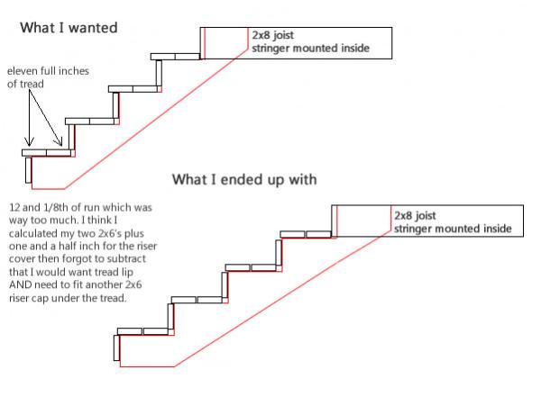 Name:  stairs.jpg Views: 1851 Size:  23.9 KB