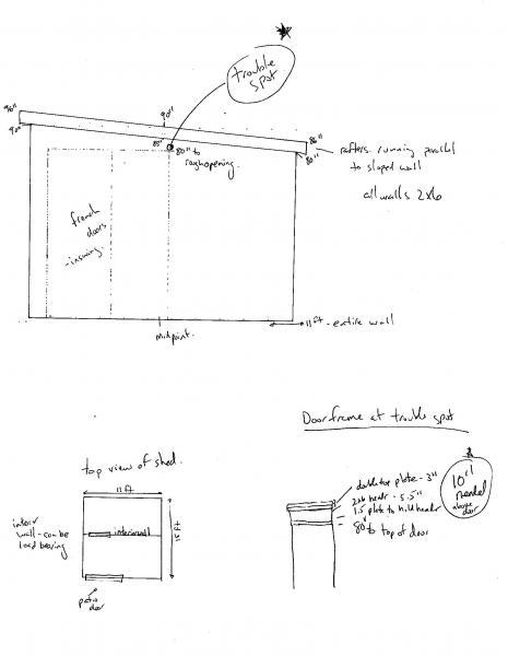 Exterior Door Header Help