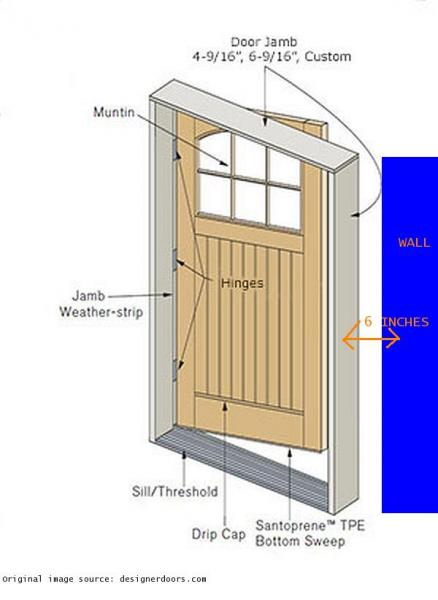 Large gap between new door frame and wall on exterior door for Front door and frame