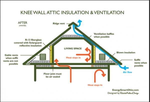Name:  ventilation.jpg Views: 3788 Size:  28.5 KB