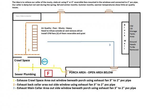 Name:  Cellar Air Flow Diagram.jpg Views: 1074 Size:  37.6 KB
