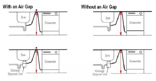 Name:  Air_gap2-646x335.jpg Views: 284 Size:  20.1 KB