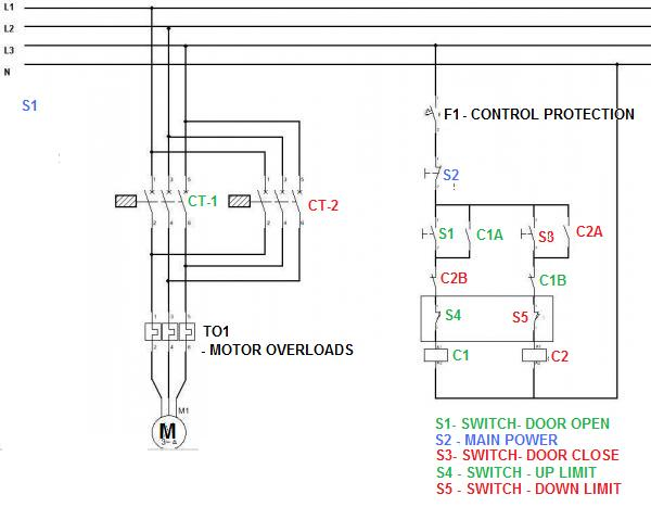reversing a 3 phase asynchronous motor using limit linear garage door wiring diagram chamberlain liftmaster pro garage door wiring diagram