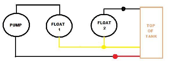 Name:  FLOAT.jpg Views: 531 Size:  14.9 KB