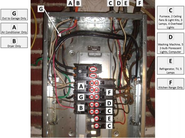 Please Critique my Electrical Panel - DoItYourself.com Community ...