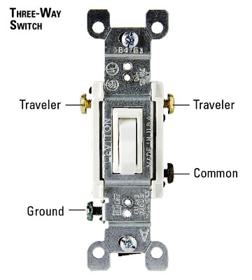Electrical furthermore 7 Wire To 4 Trailer Adapter in addition Detroit Diesel as well Electricalsafety moreover Wiring A 3 Way Switch. on outlet wire diagram
