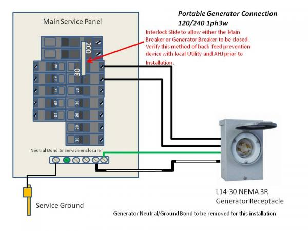 wiring diagram generator to house generator switching