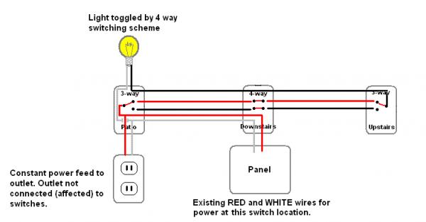 wiring a 4 way outlet data wiring diagrams \u2022 3-way switch wiring diagram variations funky romex wire 4 way ensign electrical diagram ideas itseo info rh itseo info 4 way trailer wiring how to wire a 4 way dryer outlet