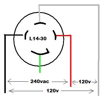 33606d1403485307 how wire 240v generator plug l14 30 240v plug diagram 30 amp generator plug wiring diagram \u2022 wiring 240v generator plug wiring diagram at virtualis.co