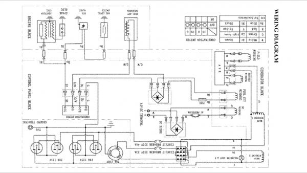 240v Plug Wiring Diagram: How to wire 240v generator plug - DoItYourself.com Community Forumsrh:doityourself.com,Design