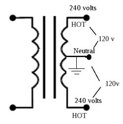 35498d1406656470 lights flicker when well pump kicks transformerb withground lights flicker when the well pump kicks on doityourself com 240 volt deep well pump wiring diagram at reclaimingppi.co