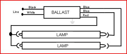 545684 Electronic Ballast Upgrade 8 T12 Fixture on light ballast wiring diagrams 2