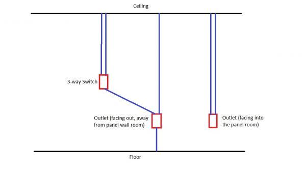 Name:  wall electrical.jpg Views: 4340 Size:  12.7 KB
