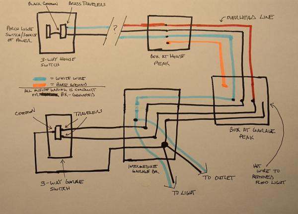 5403d1352733110 old 3 way wiring driving me nuts what am i doing wrong wiring diagram house garage 3 way house addition wiring diagram how to wire a room with lights and Basic Outlet Wiring Diagrams at highcare.asia