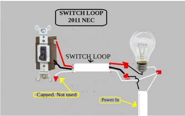 white ac wiring wiring diagram u2022 rh tinyforge co ac light switch wiring basic ac light wiring