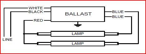 Name:  Ballast.JPG Views: 145 Size:  22.8 KB